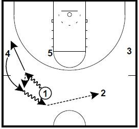 princeton-offense-zone-set1