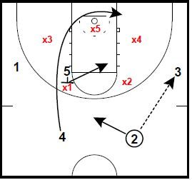 princeton-offense-zone-set2