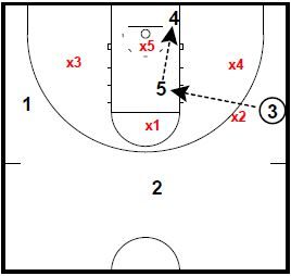 princeton-offense-zone-set3