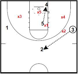 princeton-offense-zone-set4