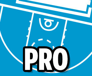 Pizarra táctica baloncesto personalizada PRO